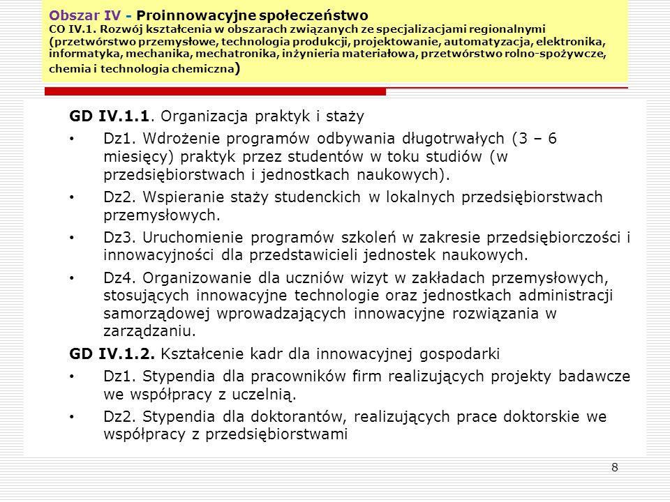 Obszar IV - Proinnowacyjne społeczeństwo CO IV.1.