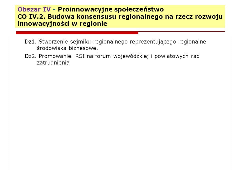 Obszar IV - Proinnowacyjne społeczeństwo CO IV.2.