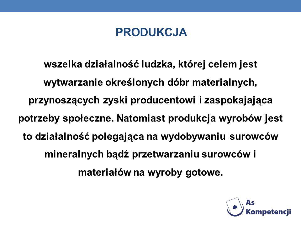 CZYNNIKI PRODUKCJI Czynniki produkcji dzieli się na czynniki stałe i czynniki zmienne.