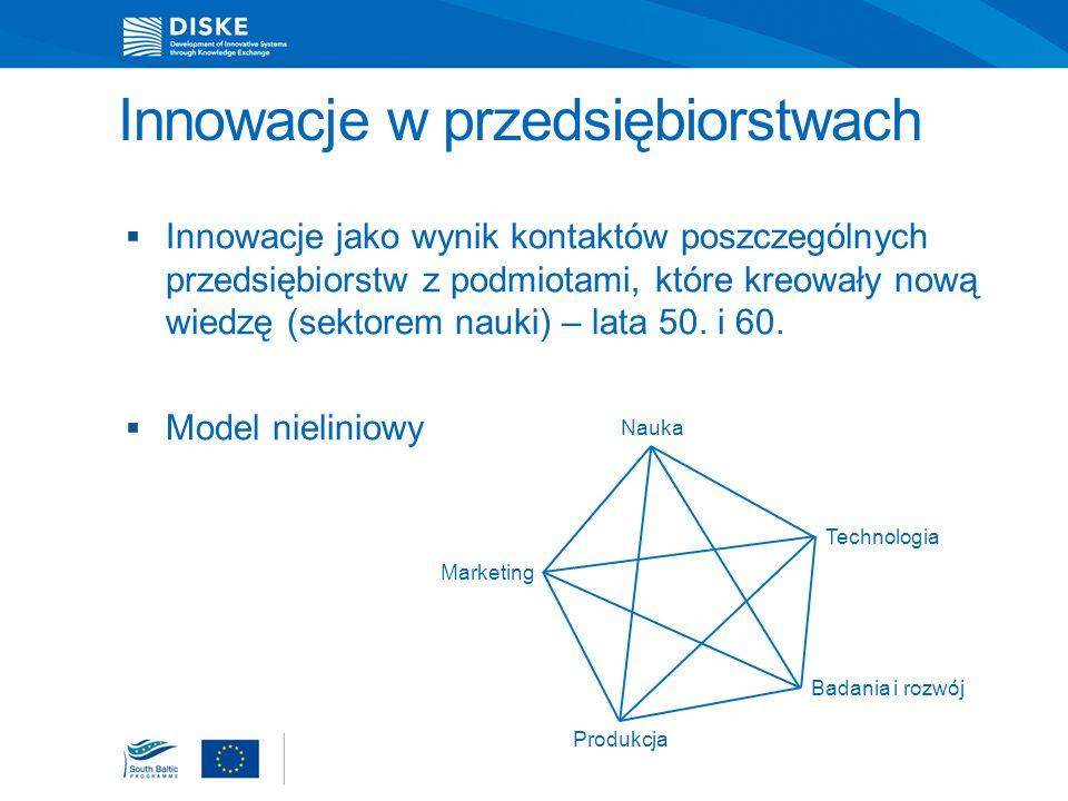 Model potrójnej helisy Układ powiązań reprezentantów trzech środowisk na określonym obszarze, między którymi następuje przepływ wiedzy (poprzez wzajemne uczenie się) przedsiębiorstwa świat nauki (uniwersytety i instytucje B+R) władza publiczna Podstawa koncepcji narodowych systemów innowacji koncentracja na rozważaniach dotyczących kluczowej roli sektora naukowego -> innowacje technologiczne