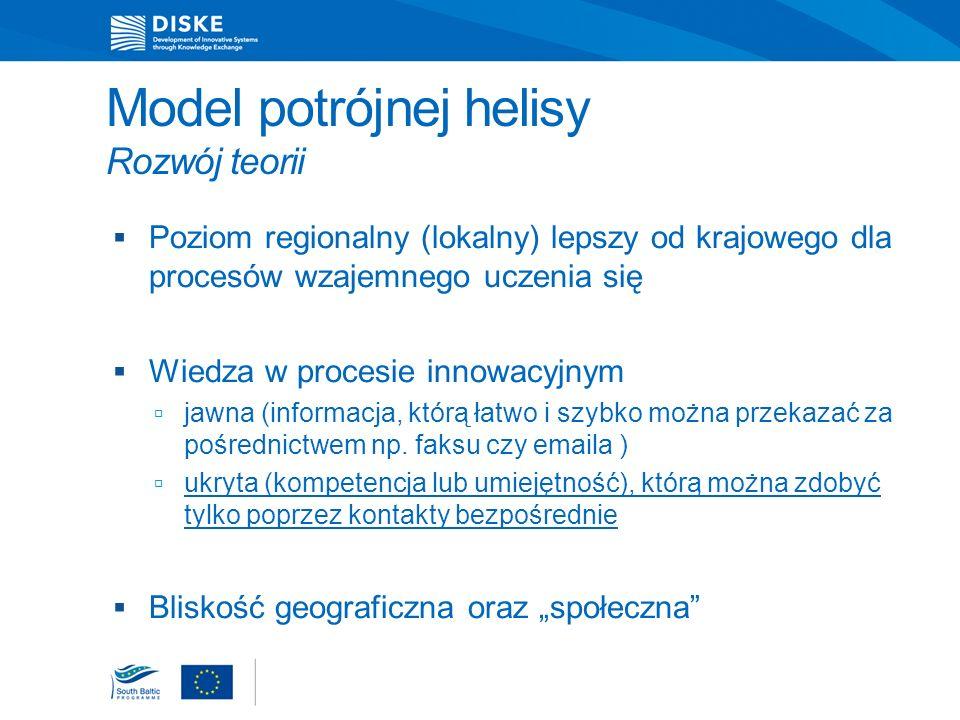 Podsumowanie Podstawa dla innowacyjności firm -> potrójna helisa Interesariusze innowacyjności uczący się od siebie Zarządzanie przy wykorzystaniu zasad good governance Przywództwo Partnerstwo Spójność