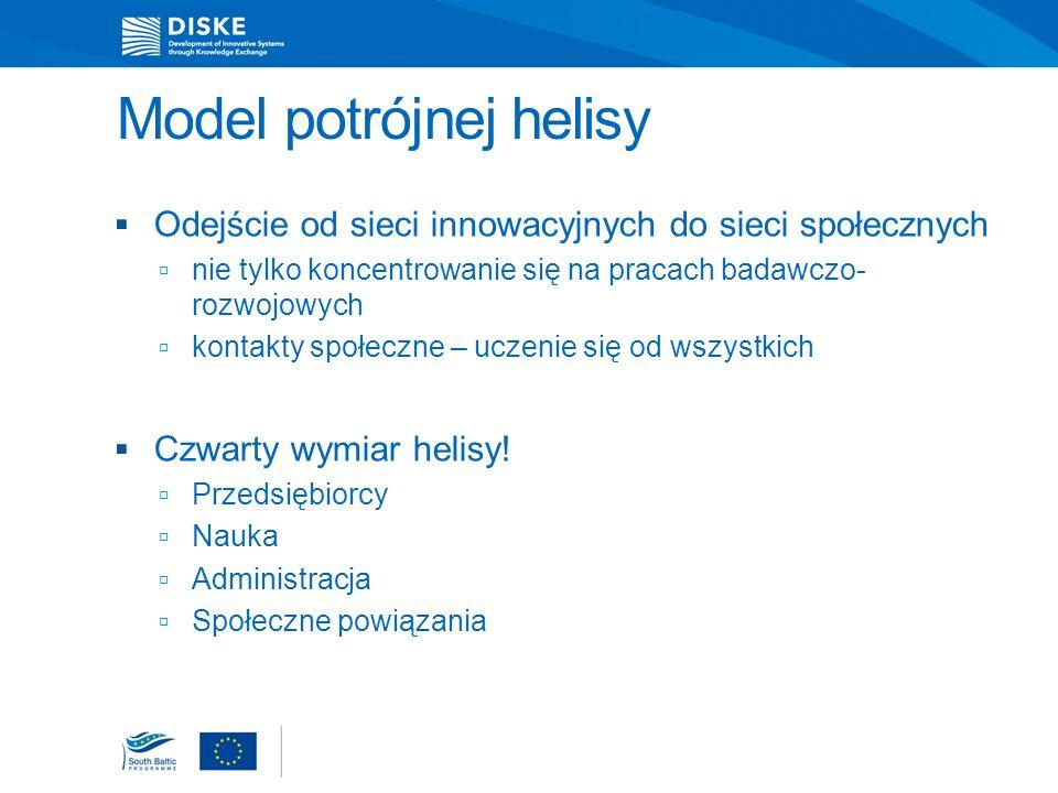 www.diskeproject.eu Dziękujemy za uwagę Prezentacja powstała we współpracy z Panem mgr Pawłem Czyżem