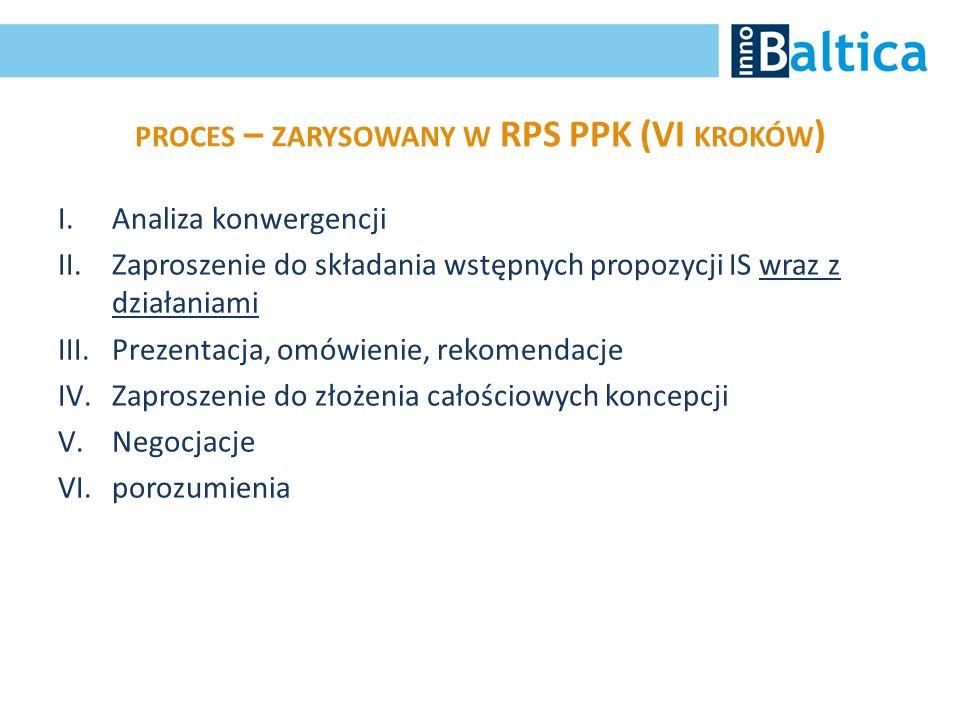 PROCES – ZARYSOWANY W RPS PPK (VI KROKÓW ) I.Analiza konwergencji II.Zaproszenie do składania wstępnych propozycji IS wraz z działaniami III.Prezentac