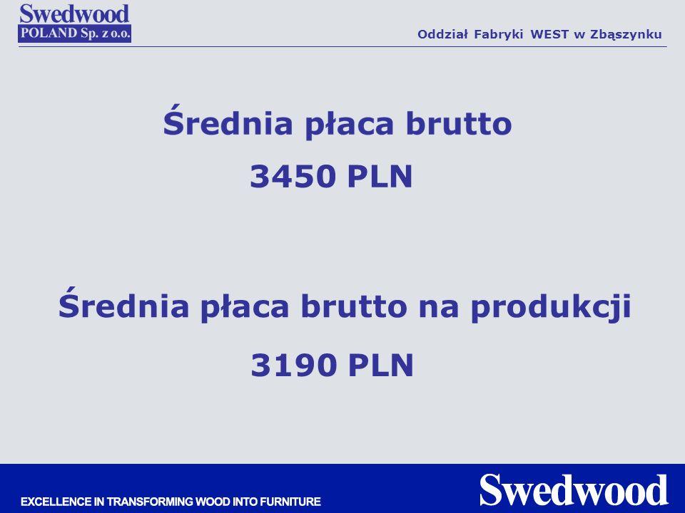 Średnia płaca brutto na produkcji 3190 PLN Oddział Fabryki WEST w Zbąszynku 3450 PLN