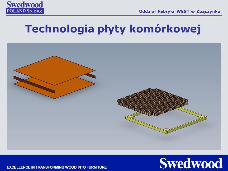 Technologia płyty komórkowej Oddział Fabryki WEST w Zbąszynku