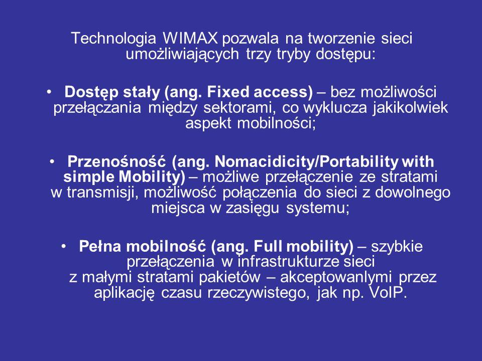 Technologia WIMAX pozwala na tworzenie sieci umożliwiających trzy tryby dostępu: Dostęp stały (ang.