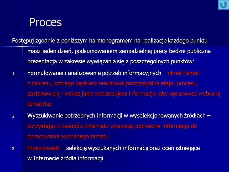 Proces Postępuj zgodnie z poniższym harmonogramem na realizacje każdego punktu masz jeden dzień, podsumowaniem samodzielnej pracy będzie publiczna pre