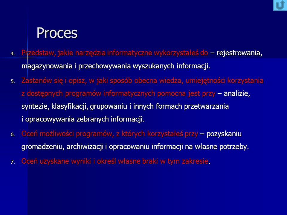 Proces 4. Przedstaw, jakie narzędzia informatyczne wykorzystałeś do – rejestrowania, magazynowania i przechowywania wyszukanych informacji. 5. Zastanó