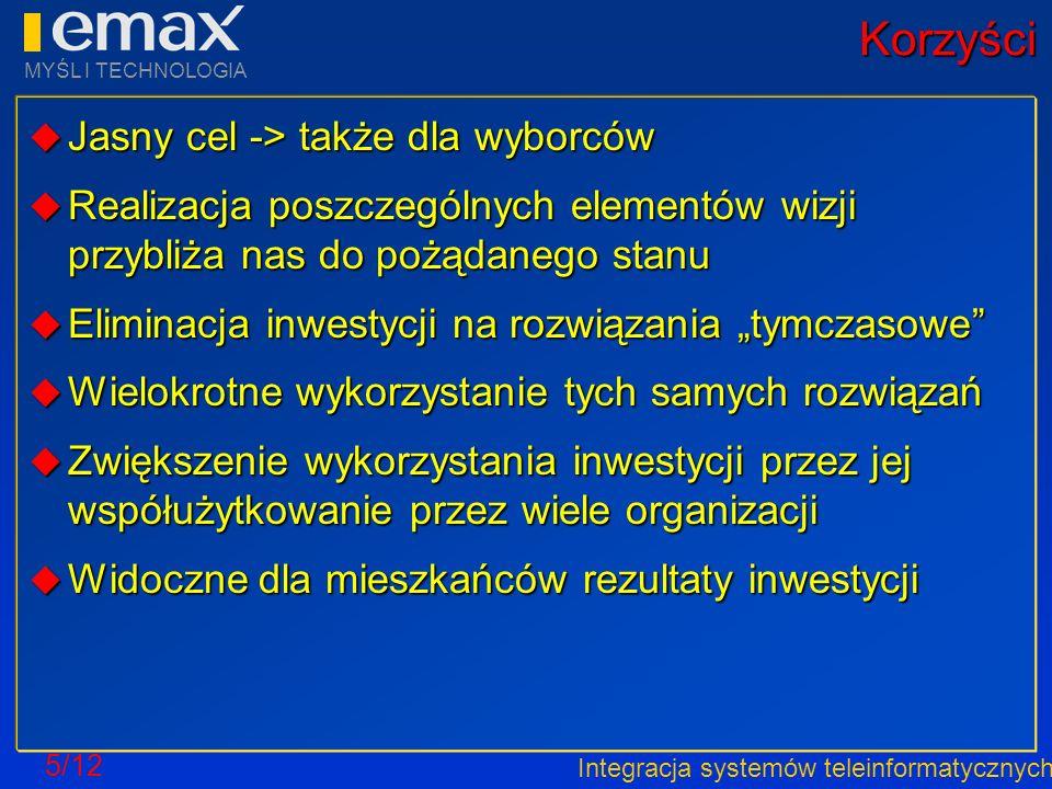 Integracja systemów teleinformatycznych MYŚL I TECHNOLOGIA 5/12 Korzyści Jasny cel -> także dla wyborców Jasny cel -> także dla wyborców Realizacja po