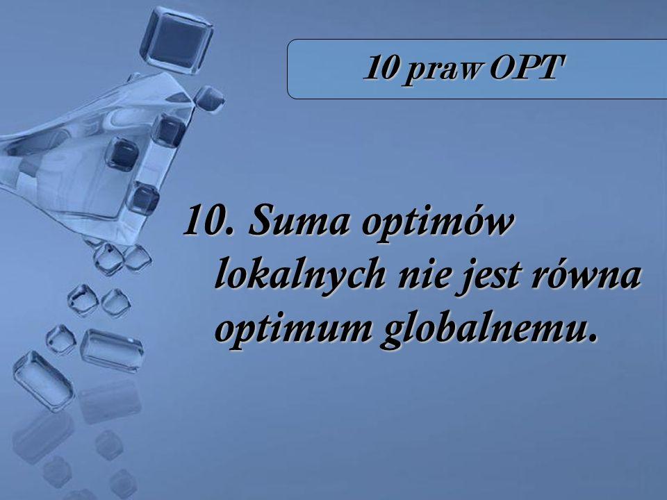 10 praw OPT 10. Suma optimów lokalnych nie jest równa optimum globalnemu.