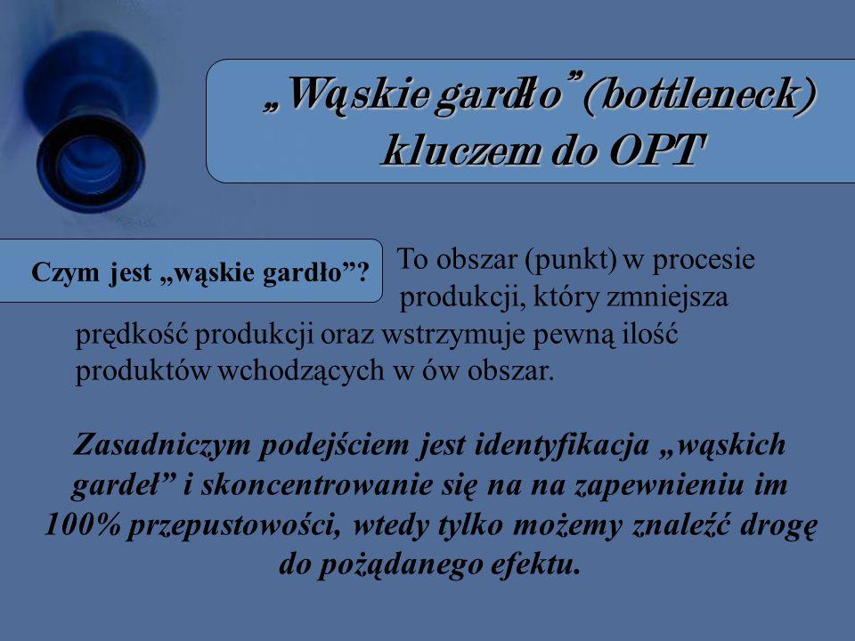 W ą skie gard ł o (bottleneck) kluczem do OPT Czym jest wąskie gardło? To obszar (punkt) w procesie produkcji, który zmniejsza prędkość produkcji oraz
