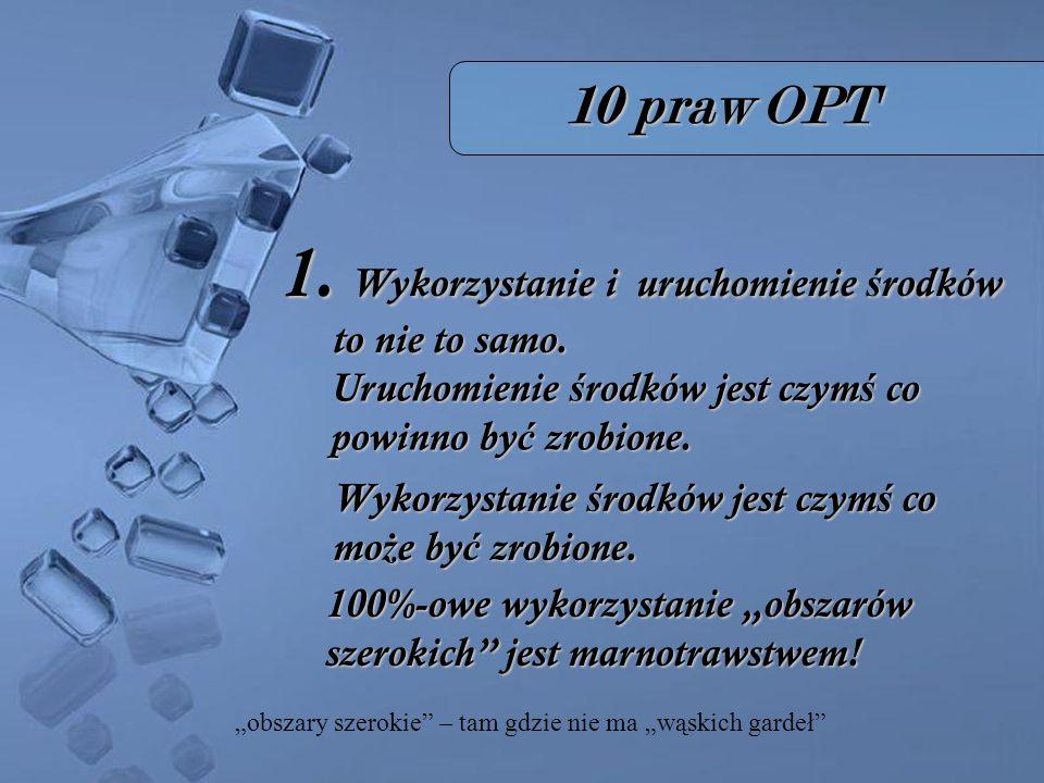 10 praw OPT 1.Wykorzystanie i uruchomienie ś rodków to nie to samo.