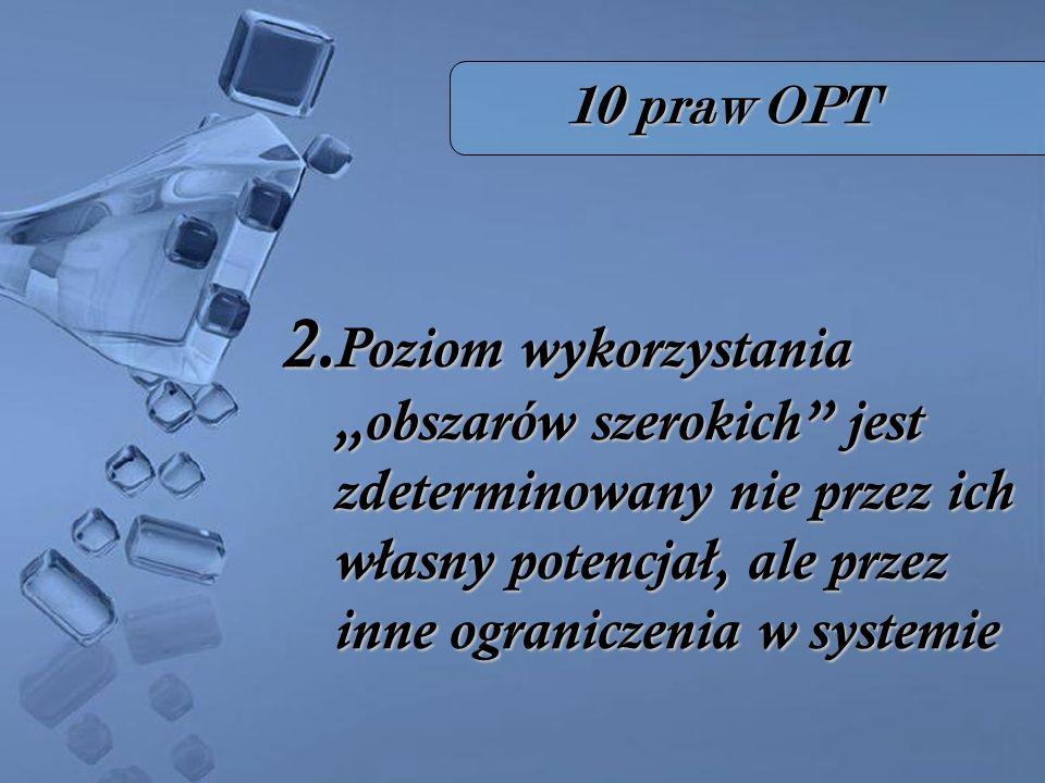 10 praw OPT 2. Poziom wykorzystania obszarów szerokich jest zdeterminowany nie przez ich własny potencjał, ale przez inne ograniczenia w systemie