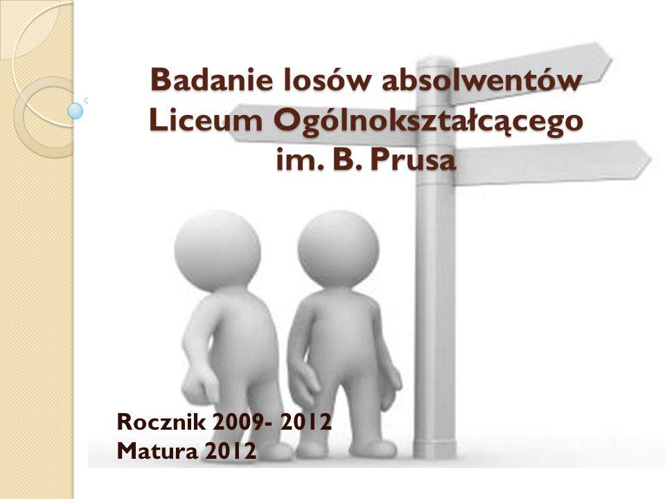 Badanie losów absolwentów Liceum Ogólnokształcącego im. B. Prusa Rocznik 2009- 2012 Matura 2012