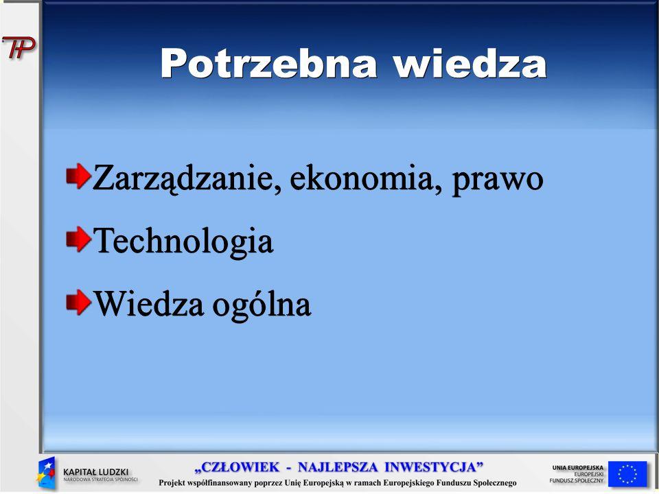 Potrzebna wiedza Zarządzanie, ekonomia, prawo Technologia Wiedza ogólna