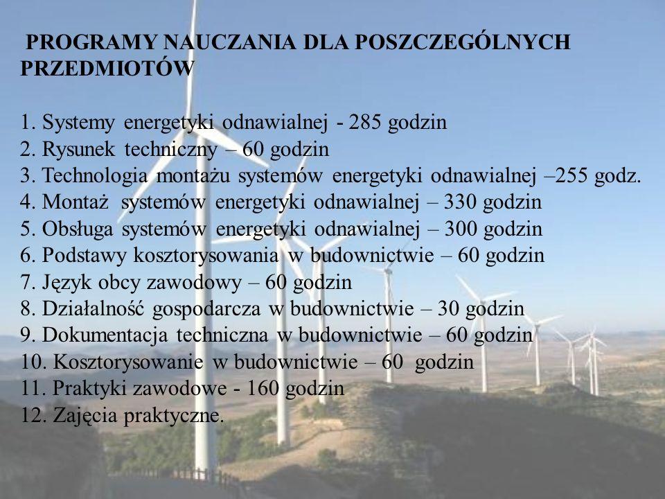 PROGRAMY NAUCZANIA DLA POSZCZEGÓLNYCH PRZEDMIOTÓW 1. Systemy energetyki odnawialnej - 285 godzin 2. Rysunek techniczny – 60 godzin 3. Technologia mont