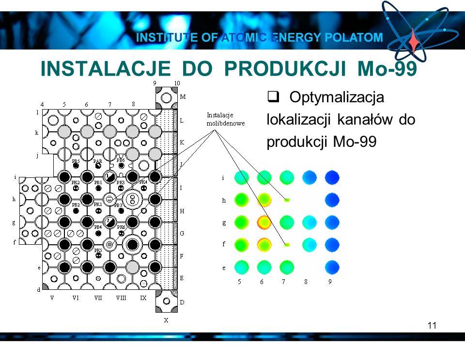 11 INSTALACJE DO PRODUKCJI Mo-99 Optymalizacja lokalizacji kanałów do produkcji Mo-99