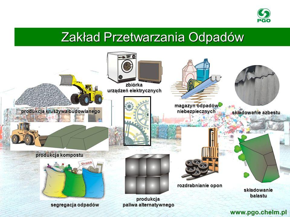 Zakład Przetwarzania Odpadów www.pgo.chelm.pl segregacja odpadów produkcja kruszywa budowlanego produkcja kompostu zbiórka urządzeń elektrycznych maga
