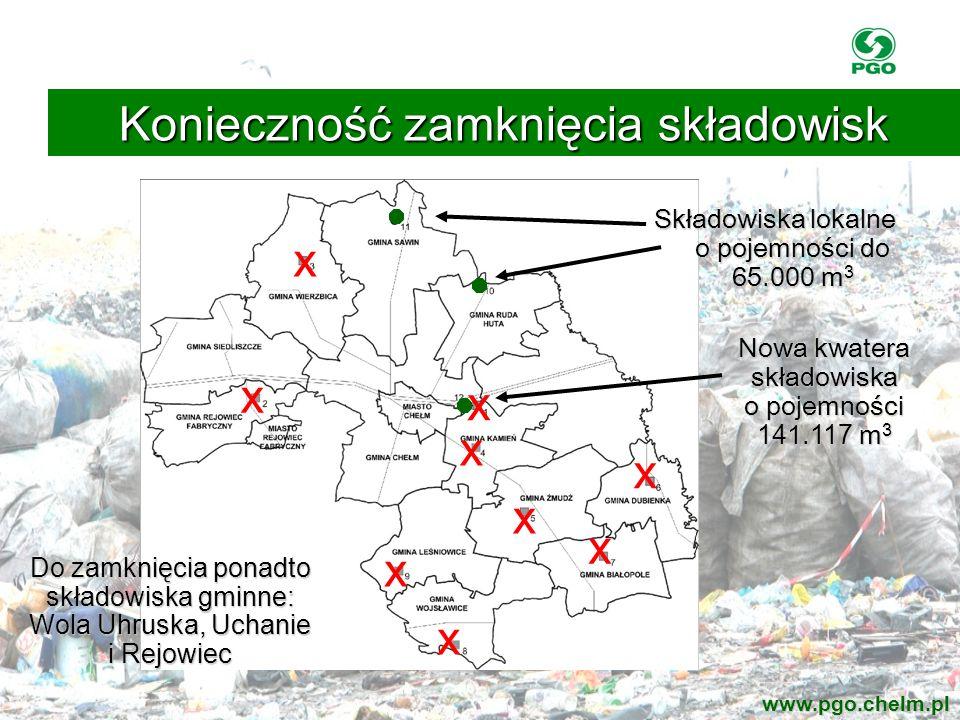 x x x x x x x x x Konieczność zamknięcia składowisk www.pgo.chelm.pl Składowiska lokalne o pojemności do 65.000 m 3 Nowa kwatera składowiska o pojemno
