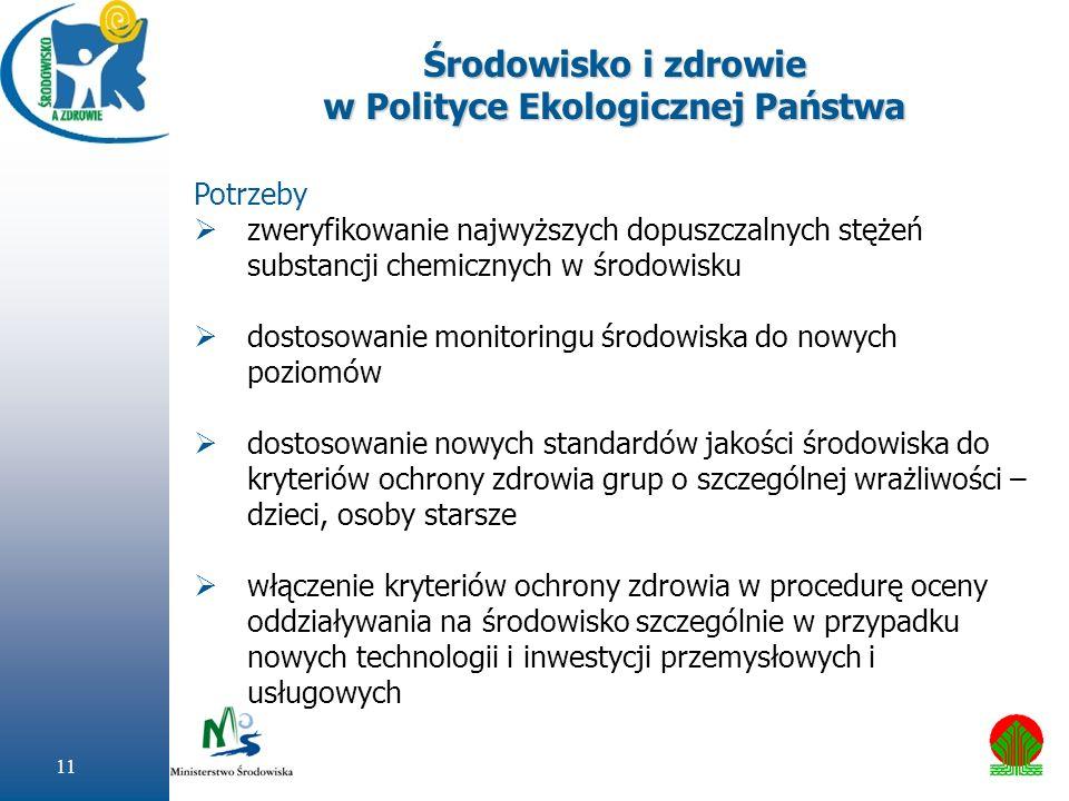 11 Potrzeby zweryfikowanie najwyższych dopuszczalnych stężeń substancji chemicznych w środowisku dostosowanie monitoringu środowiska do nowych poziomó