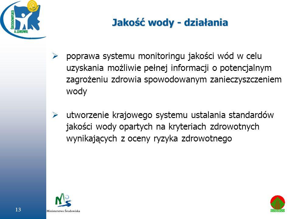 13 Jakość wody - działania poprawa systemu monitoringu jakości wód w celu uzyskania możliwie pełnej informacji o potencjalnym zagrożeniu zdrowia spowo