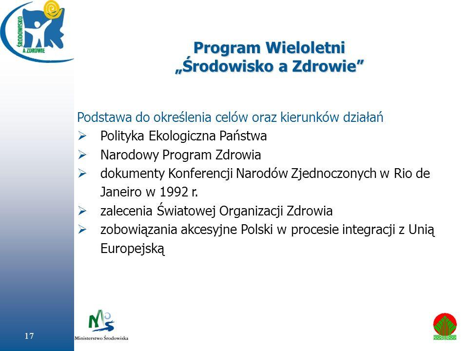 17 Program Wieloletni Środowisko a Zdrowie Podstawa do określenia celów oraz kierunków działań Polityka Ekologiczna Państwa Narodowy Program Zdrowia d