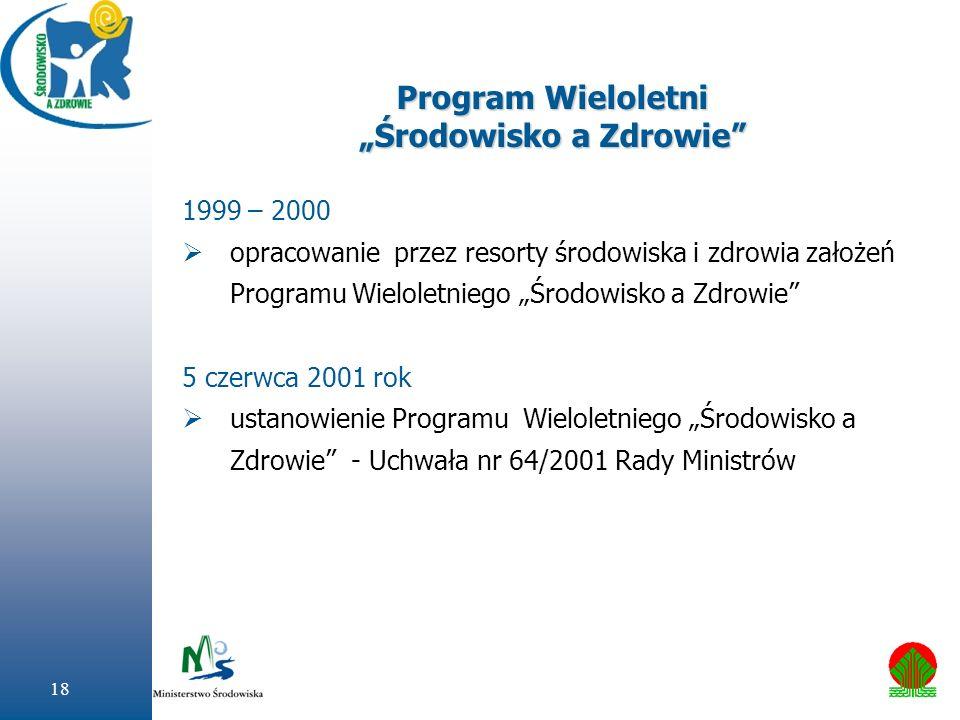 19 Program Wieloletni Środowisko a Zdrowie Główny cel Programu Stworzenie skutecznego systemu przeciwdziałania środowiskowym zagrożeniom zdrowia poprzez zintegrowanie działań zmierzających do ograniczenia zanieczyszczenia środowiska i eliminacji negatywnych skutków zdrowotnych u mieszkańców Polski