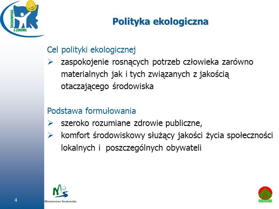4 Polityka ekologiczna Cel polityki ekologicznej zaspokojenie rosnących potrzeb człowieka zarówno materialnych jak i tych związanych z jakością otacza