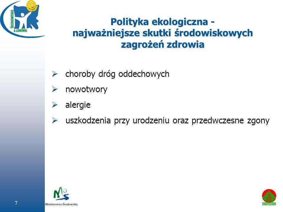 8 Cel strategiczny: Zapobieganie zagrożeniom zdrowia w środowisku i obniżenie ryzyka zdrowotnego wywołanego narażeniem na czynniki środowiskowe Efekt realizacji: Podniesienie poziomu bezpieczeństwa środowiskowego społeczeństwa Środowisko i zdrowie w Polityce Ekologicznej Państwa