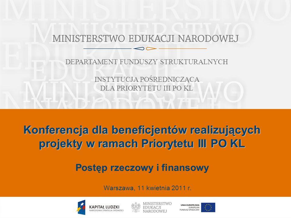 Konferencja dla beneficjentów realizujących projekty w ramach Priorytetu III PO KL Konferencja dla beneficjentów realizujących projekty w ramach Priorytetu III PO KL Postęp rzeczowy i finansowy Data Warszawa, 11 kwietnia 2011 r.
