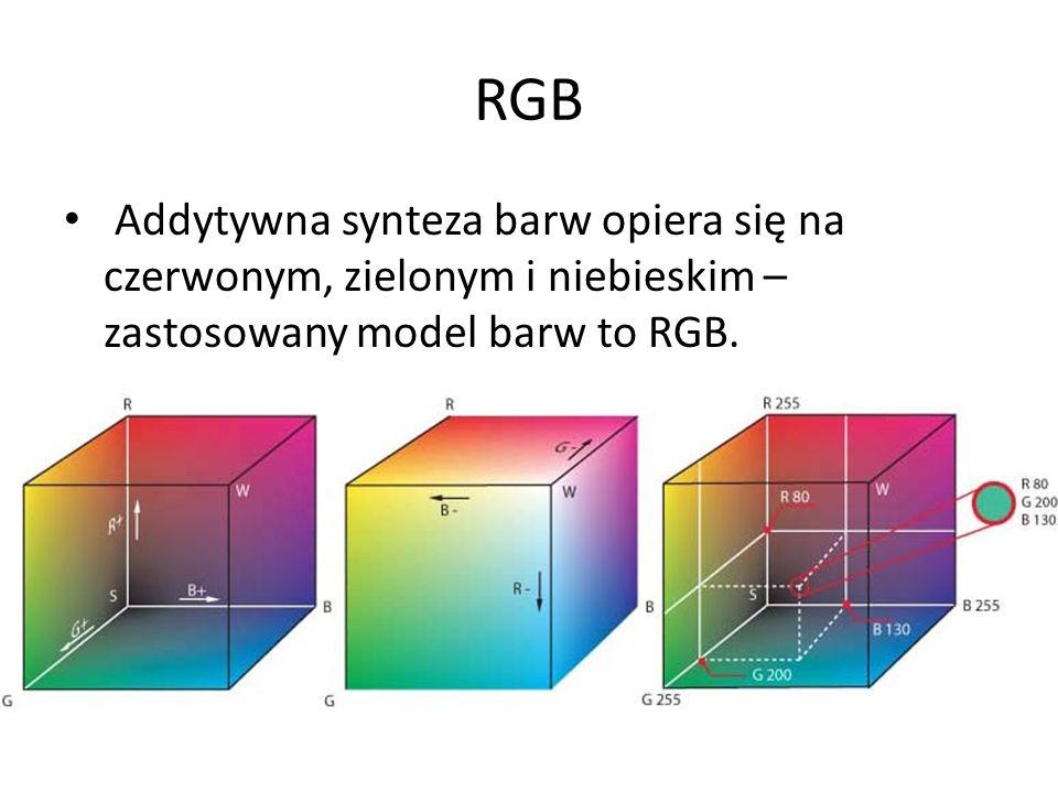 RGB Addytywna synteza barw opiera się na czerwonym, zielonym i niebieskim – zastosowany model barw to RGB.