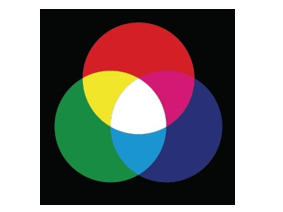 CMYK CMYK, przestrzeń barw analizy substraktywnej, wykorzystywana przede wszystkim do druku: cyjan (jasny, lekko zielonkawy niebieski), magenta (jasny purpurowy), żółty (cytrynowy), oraz czarny.