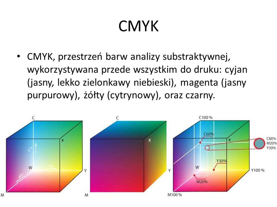 CMYK CMYK, przestrzeń barw analizy substraktywnej, wykorzystywana przede wszystkim do druku: cyjan (jasny, lekko zielonkawy niebieski), magenta (jasny