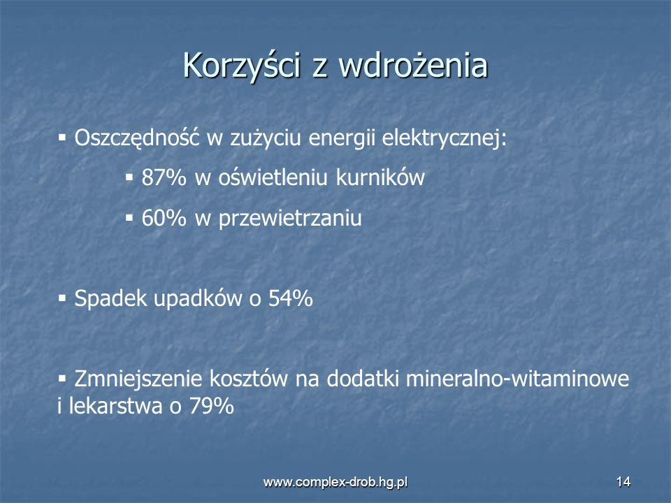 www.complex-drob.hg.pl14 Korzyści z wdrożenia Oszczędność w zużyciu energii elektrycznej: 87% w oświetleniu kurników 60% w przewietrzaniu Spadek upadk