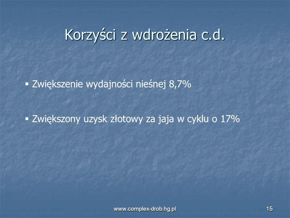 www.complex-drob.hg.pl15 Korzyści z wdrożenia c.d. Zwiększenie wydajności nieśnej 8,7% Zwiększony uzysk złotowy za jaja w cyklu o 17%