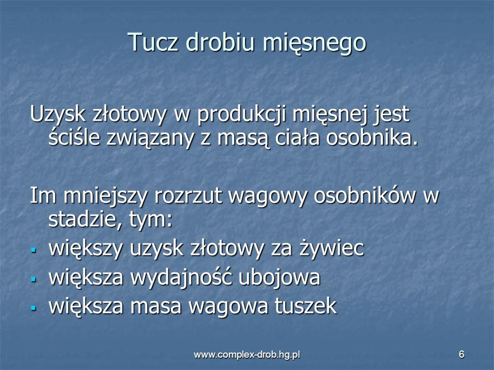 www.complex-drob.hg.pl6 Tucz drobiu mięsnego Uzysk złotowy w produkcji mięsnej jest ściśle związany z masą ciała osobnika. Im mniejszy rozrzut wagowy