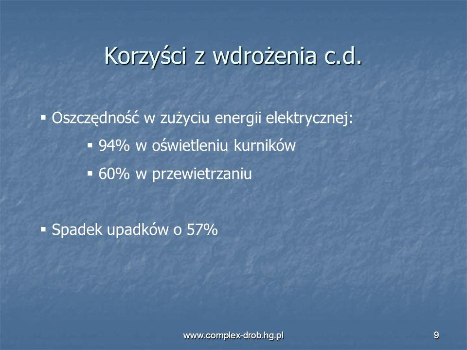 www.complex-drob.hg.pl9 Korzyści z wdrożenia c.d. Oszczędność w zużyciu energii elektrycznej: 94% w oświetleniu kurników 60% w przewietrzaniu Spadek u