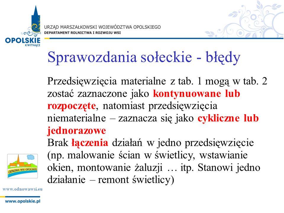 www.odnowawsi.eu Sprawozdania sołeckie - błędy Przedsięwzięcia materialne z tab.