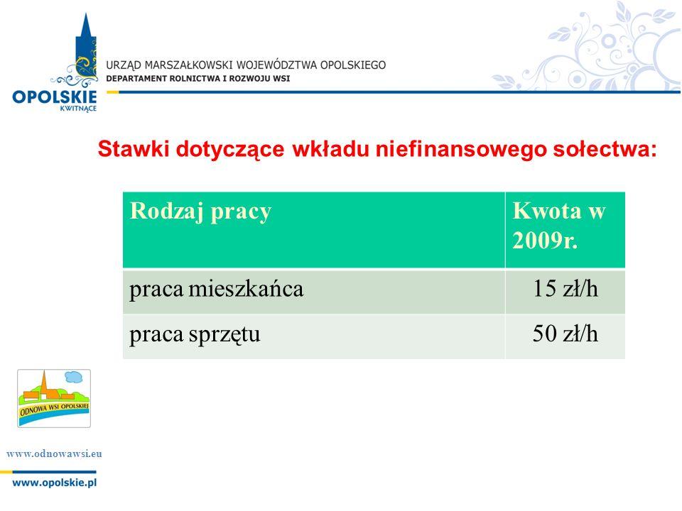 Stawki dotyczące wkładu niefinansowego sołectwa: Rodzaj pracyKwota w 2009r.