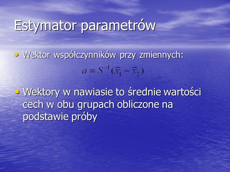 Estymator parametrów Wektor współczynników przy zmiennych: Wektor współczynników przy zmiennych: Wektory w nawiasie to średnie wartości cech w obu gru