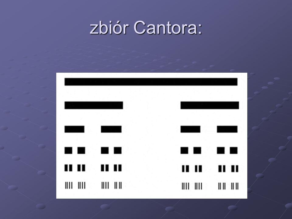 zbiór Cantora: