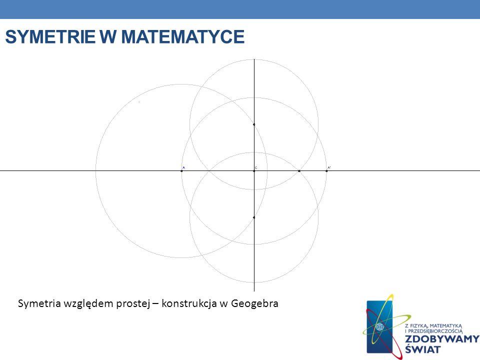 SYMETRIE W MATEMATYCE Symetria względem prostej – konstrukcja w Geogebra