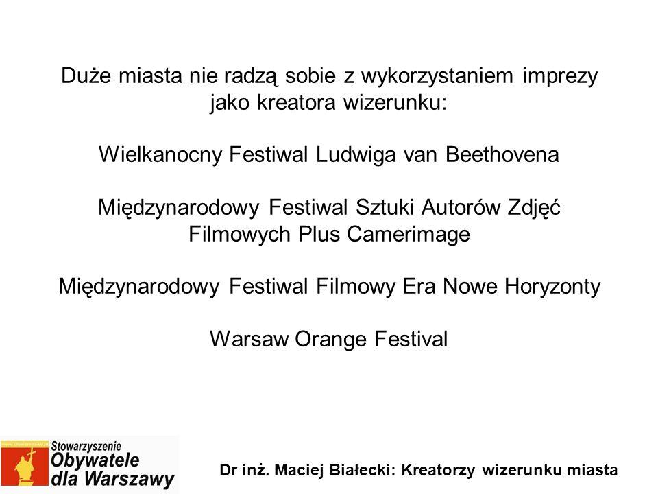 Duże miasta nie radzą sobie z wykorzystaniem imprezy jako kreatora wizerunku: Wielkanocny Festiwal Ludwiga van Beethovena Międzynarodowy Festiwal Sztu
