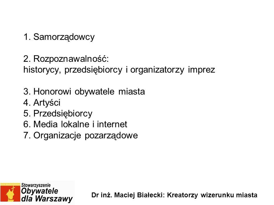 Samorządowcy: Instrumenty promocji władz m.st.