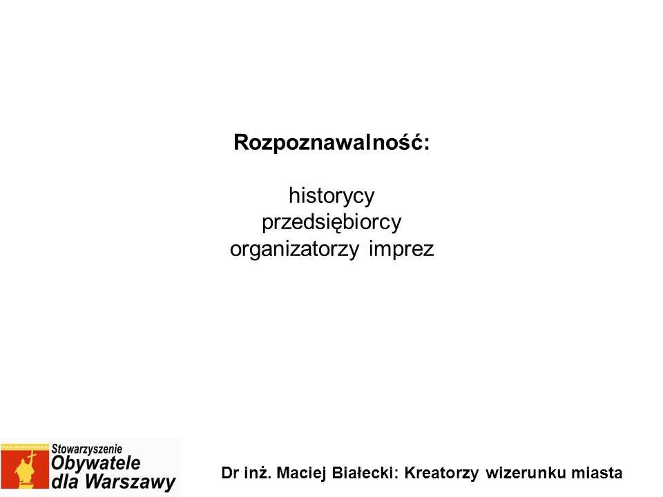 Rozpoznawalność: historycy przedsiębiorcy organizatorzy imprez Dr inż. Maciej Białecki: Kreatorzy wizerunku miasta