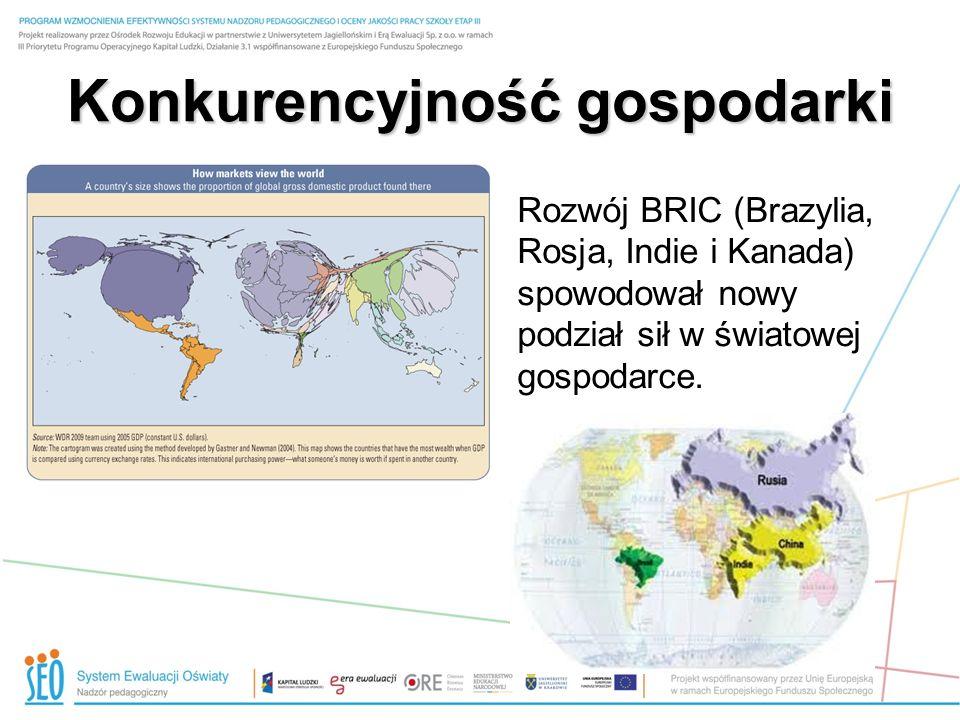 Konkurencyjność gospodarki Rozwój BRIC (Brazylia, Rosja, Indie i Kanada) spowodował nowy podział sił w światowej gospodarce.