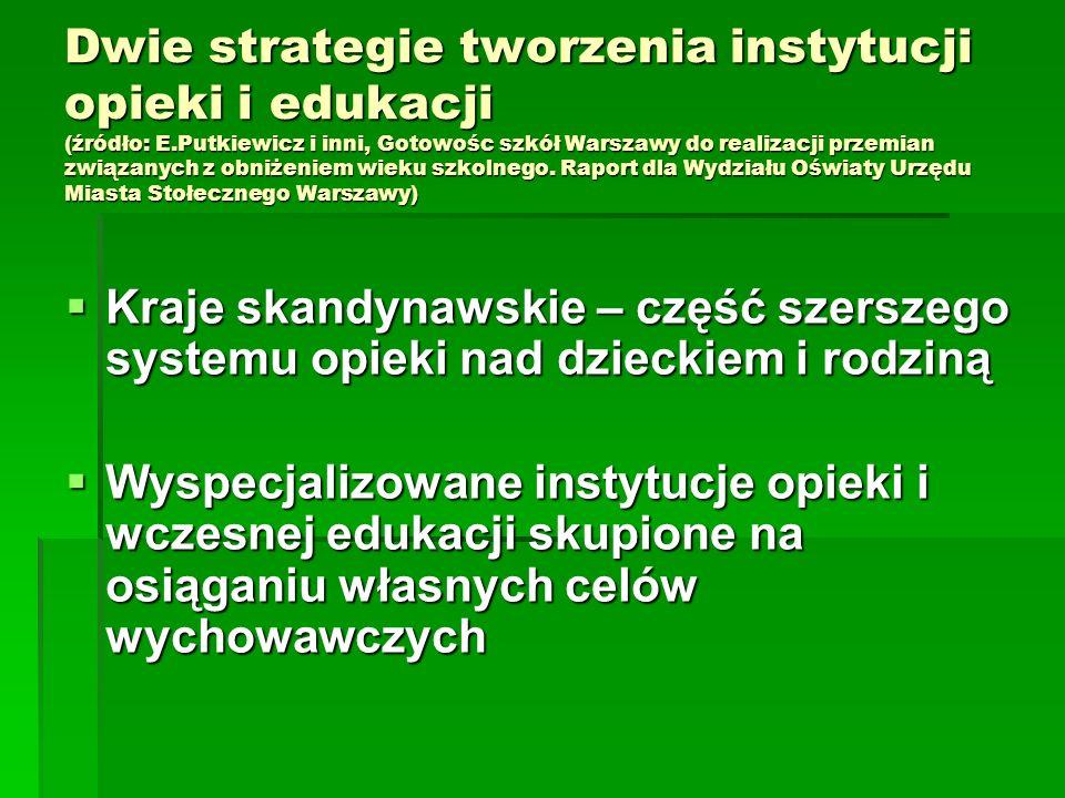Dwie strategie tworzenia instytucji opieki i edukacji (źródło: E.Putkiewicz i inni, Gotowośc szkół Warszawy do realizacji przemian związanych z obniże