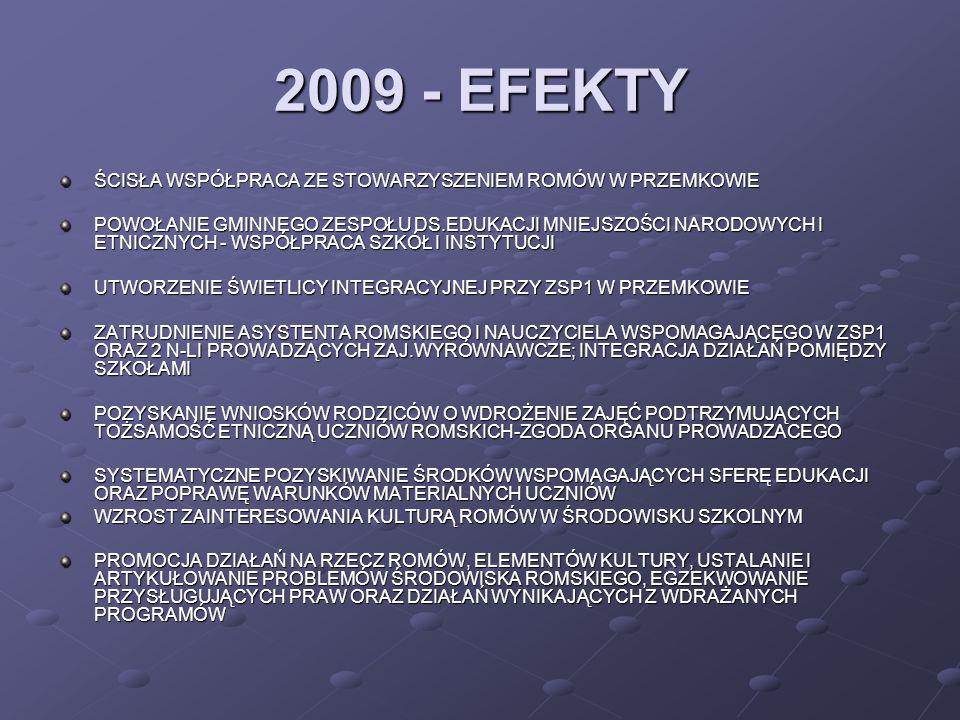2009 - EFEKTY ŚCISŁA WSPÓŁPRACA ZE STOWARZYSZENIEM ROMÓW W PRZEMKOWIE POWOŁANIE GMINNEGO ZESPOŁU DS.EDUKACJI MNIEJSZOŚCI NARODOWYCH I ETNICZNYCH - WSP