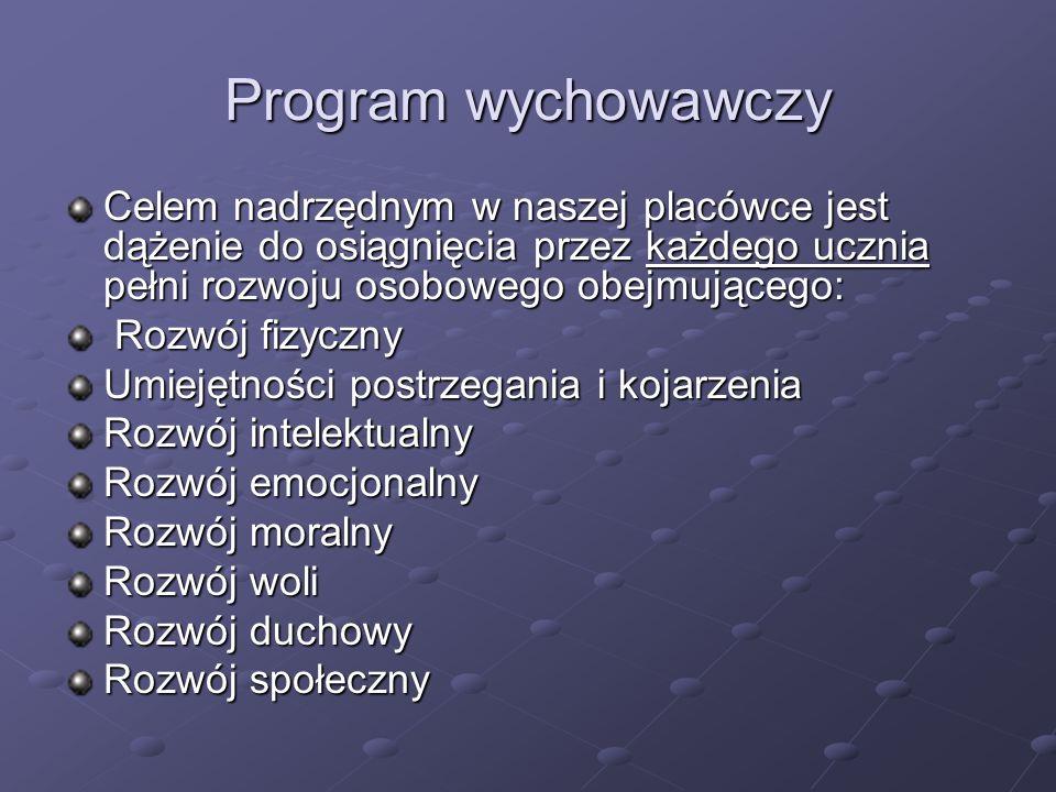 misja Zespołu: Zespół Szkolno-Przedszkolny nr 1 to placówka bezpieczna, przyjazna, wolna od uprzedzeń i nietolerancji, kultywuje polską tradycję korzystając z dziedzictwa kulturowego regionu kultywuje polską tradycję korzystając z dziedzictwa kulturowego regionu Uczniowie i wychowankowie są dumni ze swojego pochodzenia umieją współdziałać i współpracować w zespole przestrzegając podstawowych norm współżycia społecznego skutecznie porozumiewają się w różnych sytuacjach Rodzice są aktywnymi partnerami w projektowaniu, organizowaniu i realizacji działalności dydaktyczno- wychowawczej placówki Kadra traktuje uczniów i wychowanków jako zasadniczy punkt odniesienia swojej działalności preferuje współdziałanie stosuje demokratyczne procedury rozwiązywania problemów oddziaływania wychowawcze opiera na partnerstwie domem rodzinnym Środowisko współpracuje przy rozwiązywaniu problemów zarówno dotyczących środowiska lokalnego jak i Zespołu