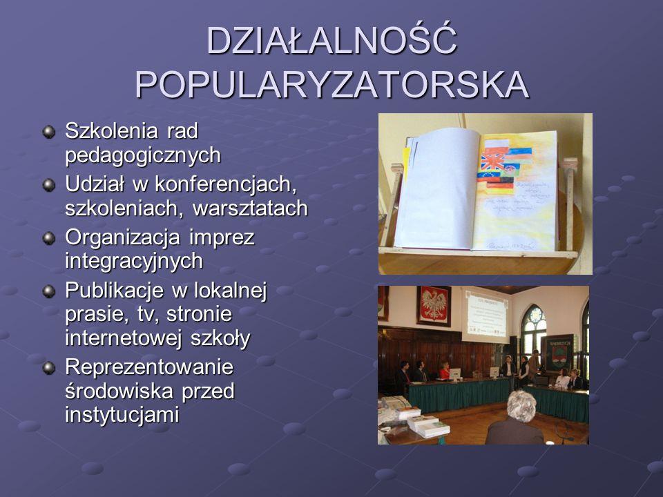 DZIAŁALNOŚĆ POPULARYZATORSKA Szkolenia rad pedagogicznych Udział w konferencjach, szkoleniach, warsztatach Organizacja imprez integracyjnych Publikacj